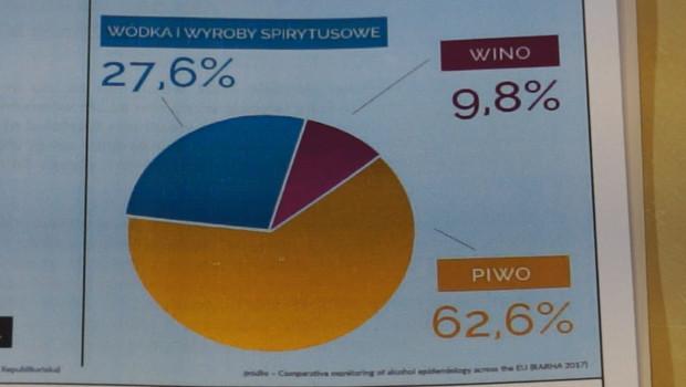 Nielegalny alkohol co roku zabija ponad 100 Polaków